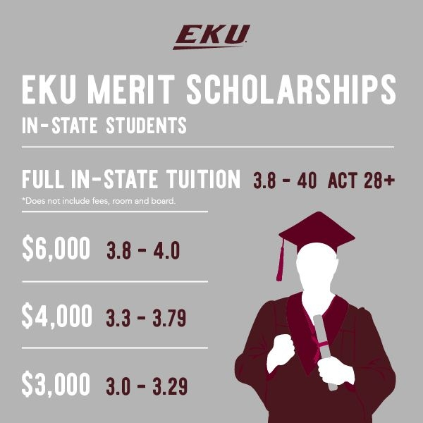 The EKU Advantage: New Merit Scholarships Announced
